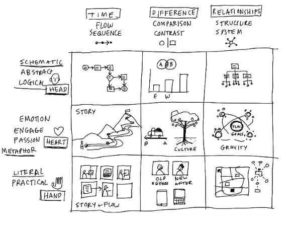Visual Thinking for Business